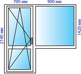 Окно 3-2-1